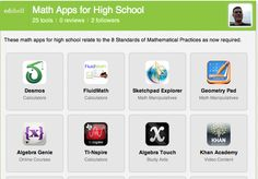 21 Common Core aligned apps for high  school math