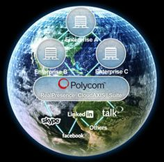 Polycom Heads to the Cloud, Adds Skype, Facebook and Google Talk Integration with RealPresence CloudAXIS