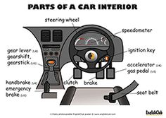 Parts of a Car Interior - You can print these high-quality A3-size vocabulary posters and display them on your classroom wall free of charge.