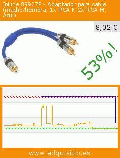InLine 89927P - Adaptador para cable (macho/hembra, 1x RCA F, 2x RCA M, Azul) (Accesorio). Baja 53%! Precio actual 8,02 €, el precio anterior fue de 16,89 €. https://www.adquisitio.es/inline/89927p-malefemale-2x-rca