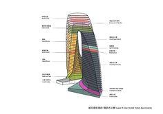 Culture Art Center Changsha / Coop Himmelb(l)au
