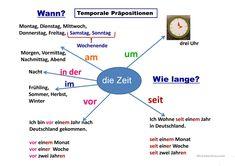temporale präpositionen Mit Dativ, Learn German, Prepositions, It Cast, Map, Learning, Languages, Google Search, German Language