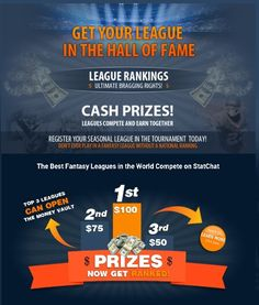 Fantasy football rankings 2015. The best leagues nationwide from ESPN YAHOO CBS and others can get a national ranking and league wide cash at StatChat.com #fantasyfootball #nfl #getranked #statchat #braggingrights #cash