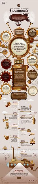 Birth of a Trend: Steampunk (Full Infographic) by ibmphoto24, via Flickr