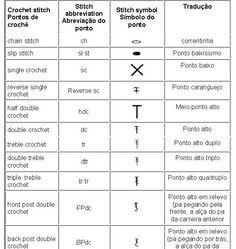as receitas de croch tabela de tradu o de croch ingl s para rh pinterest com Dedos Em Portugues Dedos Em Portugues