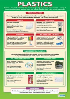 technology projects Videos Social Media is part of How To Successfully Use Social Media On Your Projects Pmi - Plastics Design Technology Educational School Posters Chemistry Lessons, Teaching Chemistry, Science Chemistry, Organic Chemistry, Science Chart, Study Chemistry, Chemical Science, Social Science, Gcse Physics