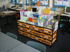 """Another pinner said, """"Our writing centre contains Writers' notebooks, personal writing folders; a box of 'No Excuses' (for incorrect spelling) books; spelling resources; thesauri; dictionaries and grammar resources.  Underneath we keep picture resources (old magazines, calendars, greeting cards) for notebook ideas; some nice publishing paper and handwriting resources."""""""