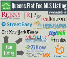 How a Queens Flat Fee MLS Listing Works for FSBO Sellers. List on MLS Long Island and RLS (REBNY Listing Service) for a Flat Fee.