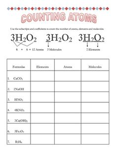 Need a good way to review counting atoms, molecules and elements ...