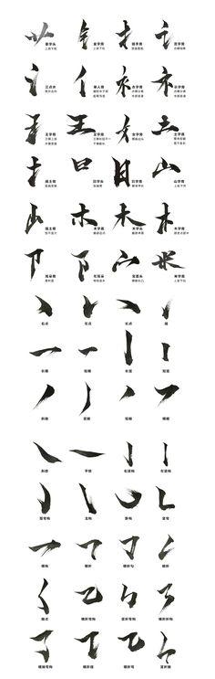 【字体设计必备】汉字偏旁部首 | 云瑞设计