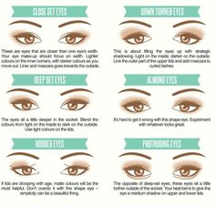 Find your eye shape. | 21 Beauty Tricks For Makeup Addicts In Training