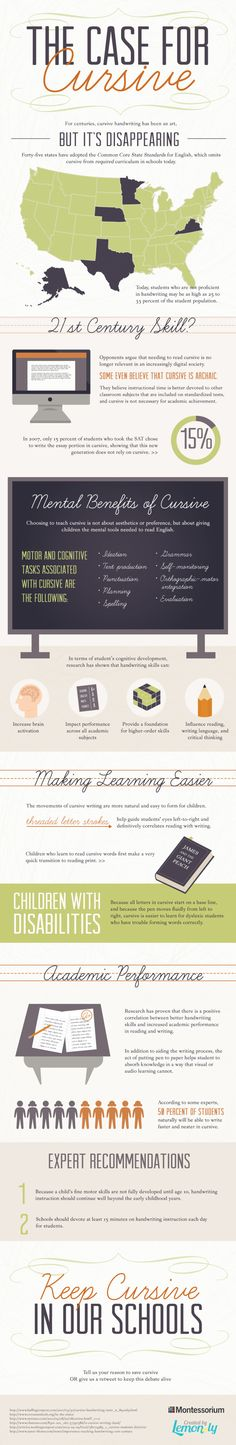 Why cursive curriculum should stay in schools: The Case for Cursive #infographic
