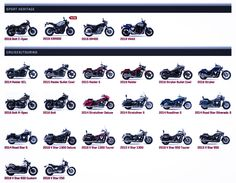 Yamaha Motorsports USA - Sport Heritage, Cruiser/Touring…