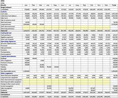 cash flow statement cash flow statement pinterest cash flow