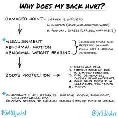 This is why your back hurts. Chiropractic is why it can feel better. #getadjusted #tulsa #gonstead #chiropractic #itmakessense