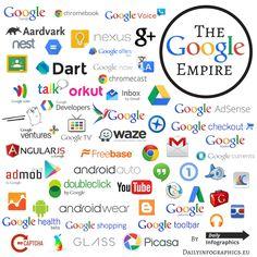 The Google Empire
