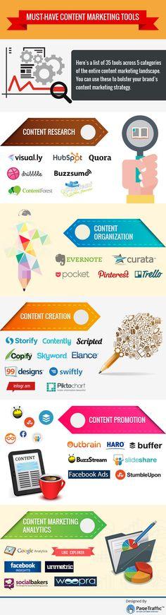 Von Recherche bis zur Analyse - 35 Content Marketing Tools #Infografic #ContentMarketing #SocialMediaMarketing