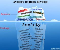 Wonderful Ideas: Social Anxiety Job anxiety in children books.Anxiety In Children Activities. Social Anxiety, Anxiety Facts, Anxiety Quotes, Anxiety And Anger, Anxiety Thoughts, Anxiety Humor, Thoughts, Parenting, Panic Attacks