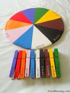 We maken een bord met verschillende kleuren waar we de kleur ook bijzetten en wasknijpers die we in dezelfde kleuren schilderen. Ze moeten aan het bord draaien en zo de juiste wasknijper zoeken en erop spelden. We stimuleren hierbij de taal, de grove & fijne motoriek, zintuiglijke ontwikkeling, waarnemen & geheugen, verstandelijke ontwikkeling