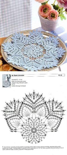 Салфетка снежинка крючком. Салфетки снежинки крючком схемы | Домоводство для всей семьи