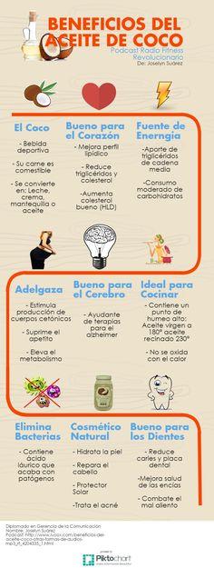 Beneficios del Aceite de Coco / Joselyn Suárez