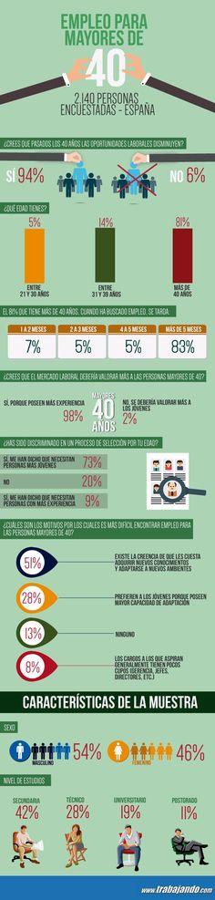 Empleo en mayores de 40 años #infografia #infographic #empleo