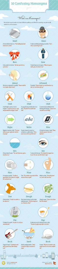 10 Confusing Homonyms [Infographic provided by Grammar.net] #literacy #grammar #ESL #ELL