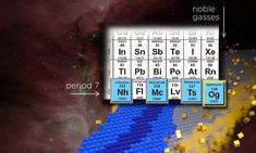 Às vésperas de completar 150 anos, a tabela periódica começa a levantar dúvidas entre os cientistas sobre os seus limites. Quando apresentou ao mundo sua tabela para organizar os elementos químicos segundo suas propriedades e similaridades, Mendeleiev sabia que ela continha algumas lacunas. Em vez de se envergonhar pela incompletude, ele fez disso um estímulo [...]