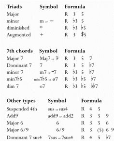Learn indian music theory pdf free