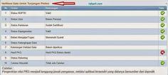 Cek Info PTK / GTK Terbaru Semester 2 Tahun Pelajaran 2015/2016 - Info PTK | Cek Dapodik | Info GTK | Info CPNS