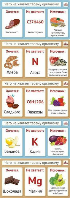 """Товары для вашего здоровья и красоты. Вебинары и видеоролики о продукции. БАДы, витамины, минералы. #БАД #NSP #Wellness <a href=""""http://www.natr-nn.ru/"""">Все для вашего здоровья и красоты</a>"""