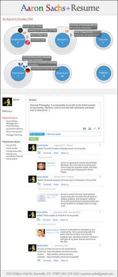 Google Image Result for   pixel2pixeldesign/wp-content