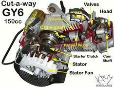 KNM Garage Go kart performance how to. Information on the standard Chinese motors found in Scooters, ATV's and Go karts