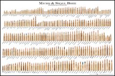 Bullet Points - High-res references for a vast number of cartridges - Imgur