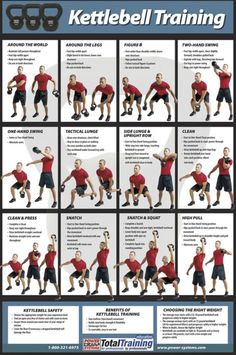 Kettlebell Training Poster  http://www.power-systems.com/p-3130-kettlebell-training-poster.aspx?utm_medium=xmlfeed_campaign=ma_source=shopzilla=77192804=1=6=93110 Kettlebell Workouts For Beginners, Enter The Kettlebell, Kettlebell Challenge, Beginner Kettlebell Workout, Full Body Kettlebell Workout, Arm Workout Men, Best Kettlebell Exercises, Entraînement Kettlebell, Kettlebell Training