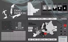 Averea lui Dinu Patriciu  http://34.gs/dinupatriciuinfografic