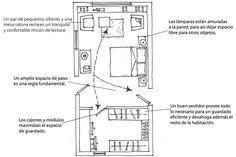 Claves de distribución para el dormitorio - Living - ESPACIO LIVING
