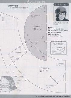 Практично, быстро, красиво, японский журнал