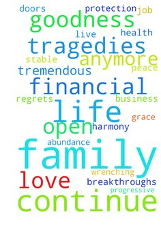 Please pray and continue praying for me and my family -  Please pray and continue praying for me and my family .I would like to have Grace and Love of The Lord , Peace , Harmony , I would like The Lord to open doors for tremendous financial breakthroughs , stable progressive job and business , marriage for me , health , goodness ,  no more wrenching tragedies and losses in life anymore  , His Protection and Abundance of Life here and after ..I would like to Live and Die in The Lord without…