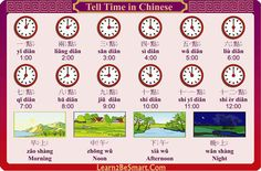 Learn2BeSmart - Chinese Placemat Products