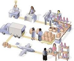 Alpha Moving and Storage is extremely efficient and knowledgeable for moving.