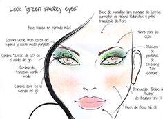 Face Chart: Green Smokey Eyes | Bossa