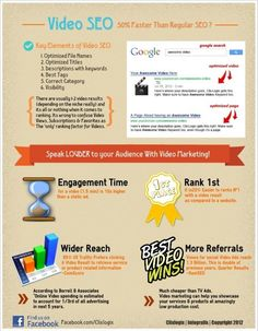VIDEO SEO is 50% Faster than Regular SEO? -- Youtube SEO Can Boost Your Traffic Infographic