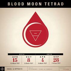 4 blood moons dates in Brisbane