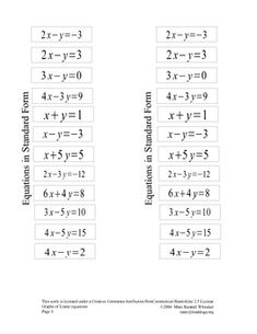 Matching equations (slope-intercept and standard form), graphs, and tables