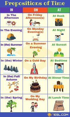 Learn English Prepositions Easily with Examples Teaching English Grammar, English Grammar Worksheets, English Vocabulary Words, English Phrases, English Language Learning, English Writing, English Study, English Time, Learn English Words