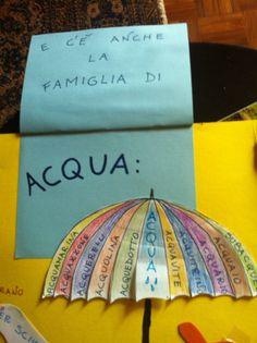 Familia Di Acqya