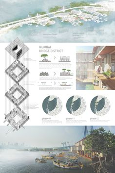35 best concept board architecture images in 2019 Concept Board Architecture, Architecture Presentation Board, Architecture Images, Architecture Drawings, Architecture Portfolio, Interior Design Presentation, Presentation Layout, Presentation Boards, Architectural Presentation