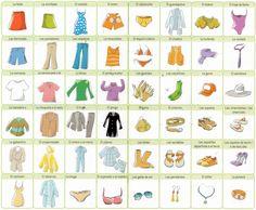 Las Prendas de Vestir.   Para Hablar:  http://www.bomespanhol.com.br/vocabulario/o-vestuario