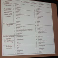 evidence based terms 2